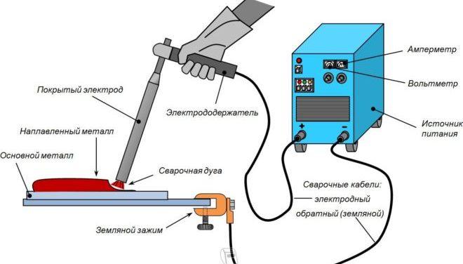 технология электродуговой сварки