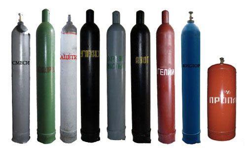 защитные газы