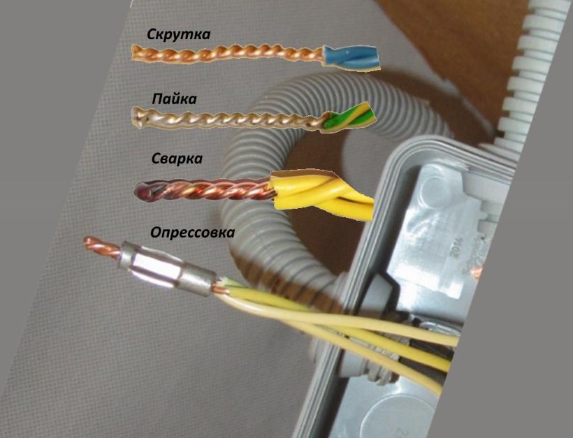 виды соединения проводов из меди