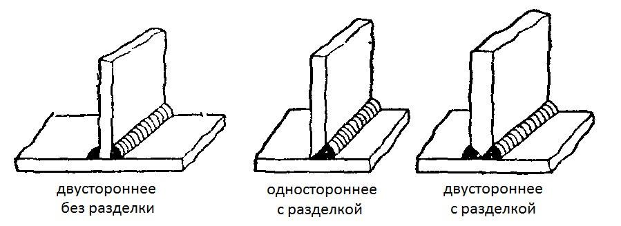двусторонний шов
