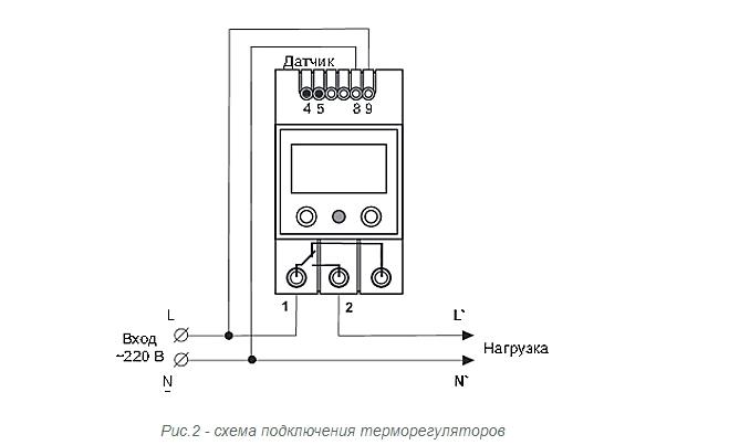 Терморегуляторы ТК-4. Как используются. Принципы работы